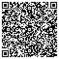 QR code with Phillips Moudy Duke RE contacts