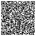 QR code with Mississippi County Economic contacts