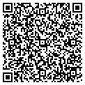 QR code with Roetzel Auto & R V Sales contacts