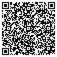 QR code with Russell Wood Works contacts