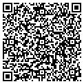 QR code with Resource One Signs & Marketing contacts