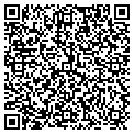 QR code with Turner Rnnie Frms Gen Partners contacts
