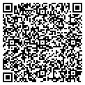 QR code with Unaqlikmute Katimmasik Center contacts
