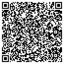 QR code with Mental Health Council Arkansas contacts