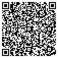 QR code with Mail Pro contacts
