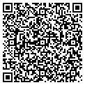 QR code with Richards Equipment Co contacts