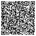 QR code with Industrial Hygene & Safety contacts