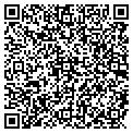 QR code with Jurassic Seed Warehouse contacts