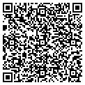 QR code with Russellville Medical Supply contacts