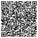 QR code with Parkway Animal Hospital contacts