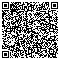 QR code with Ozark Automotive Distrs Inc contacts
