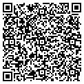 QR code with Alaskan Bio-Gen Connection contacts