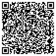 QR code with Johnny Jones Farm contacts