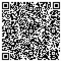 QR code with Property Store contacts