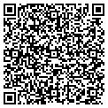QR code with Alaska Railroad Corp contacts