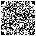 QR code with All Year Round Lawn Service contacts