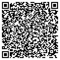 QR code with Russell Imprts Auto Trck Parts contacts