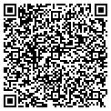 QR code with Russell Kile Plumbing Inc contacts