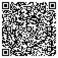 QR code with Loyd Jenkins Inc contacts