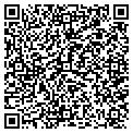 QR code with Russell Distributing contacts