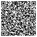 QR code with Rikard Brothers Inc contacts