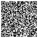 QR code with Click Prtrits By Tmela De Ment contacts