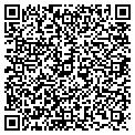 QR code with Richards Distributing contacts