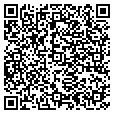 QR code with Suit Plumbing contacts