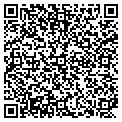 QR code with Classic Collections contacts