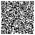 QR code with Search For Perfection Today contacts