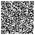 QR code with Graves Sewing Machine Service contacts
