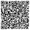 QR code with Lufkin Trailers contacts