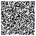 QR code with Russellville Cntry CLB Pro Sp contacts
