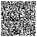QR code with Duckett & Assoc Real Estate contacts