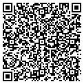 QR code with Motion Outdoor Equipment contacts