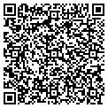 QR code with Envirotest Technologies Inc contacts
