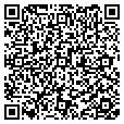QR code with Tax Ladies contacts