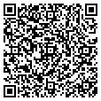 QR code with Jbd Inc contacts