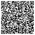 QR code with Pittman's Upholstery contacts