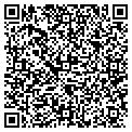 QR code with Ricketts Plumbing Co contacts