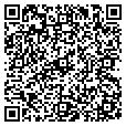 QR code with Delta Trust contacts