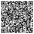 QR code with Blues Corner contacts