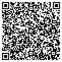 QR code with Summit Aviation LLC contacts