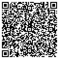 QR code with Russell Chrysler Plymuth Dodge contacts