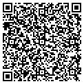 QR code with Richardson Custom Caskets contacts