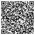 QR code with Butch Gun Shop contacts