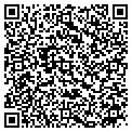 QR code with Southwest Transmission Service contacts
