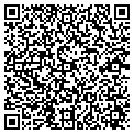 QR code with Part Supplies & More contacts