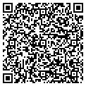 QR code with Boatright Custom Guns contacts