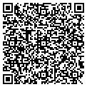 QR code with Russelville Fabric Work contacts